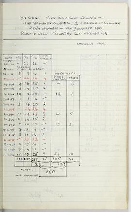 Visitor Attendance Book: On Show 1