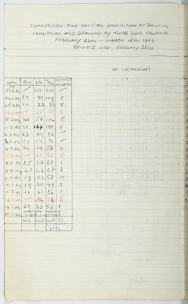 Visitor Attendance Book: Camberwell School of Arts and Crafts (3rd-year students)