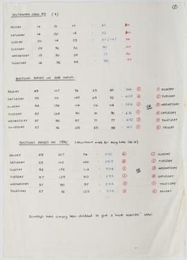 Visitor Attendance Book: Shows 1989 to 1990, page 2