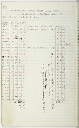 Visitor Attendance Book: Japanese Art Today