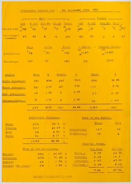 Visitor Attendance Book: Attendance figures for the Southwark Open 1990