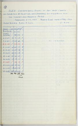 Visitor Attendance Book: Camberwell School of Arts and Crafts