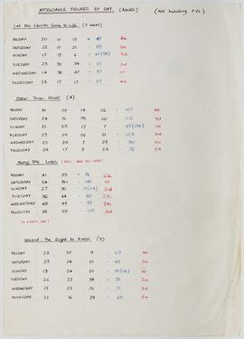 Visitor Attendance Book: Shows 1989 to 1990, page 1